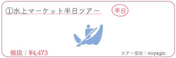 オススメ水上マーケットツアー①