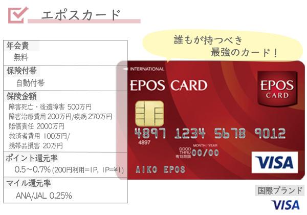 海外旅行オススメクレジットカード② エポスカード