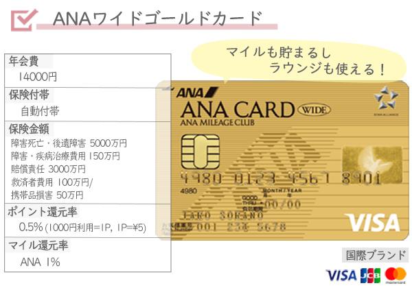 海外旅行オススメクレジットカード④ ANAワイドゴールドカード