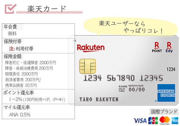 海外旅行オススメクレジットカード③ 楽天カード