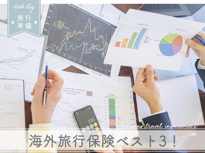 安い&補償内容が◎ 海外旅行保険ベスト3