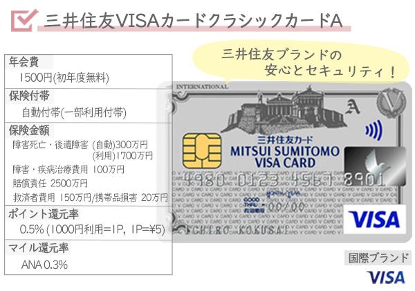 海外旅行オススメクレジットカード① 三井住友VISA クラシックカードA