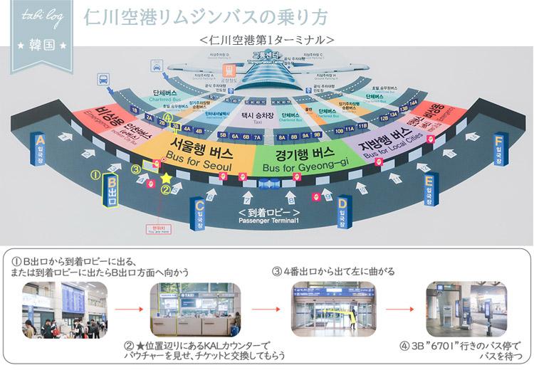 仁川空港 リムジンバスの乗り方