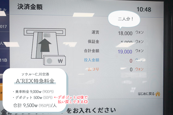 ソウル駅から仁川空港までのA'REX直通券料金