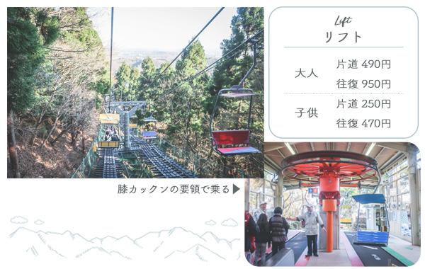 高尾山 ケーブルカー&リフト値段