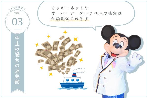 ディズニークルーズ中止③ コロナによるキャンセルの返金額