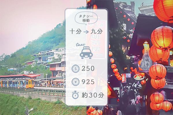 行き方③十分→九分 タクシーで30分程度