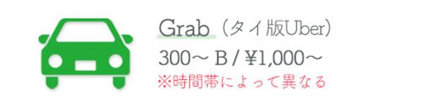 ①Grab