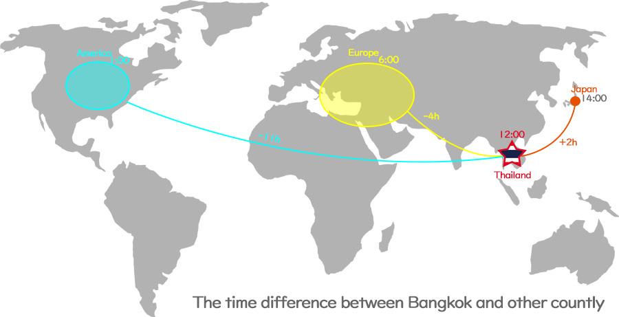 タイ(バンコク)と日本の時差