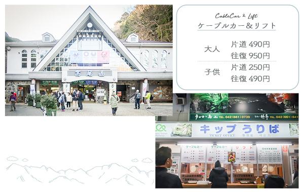 高尾山 ケーブルカー&リフト