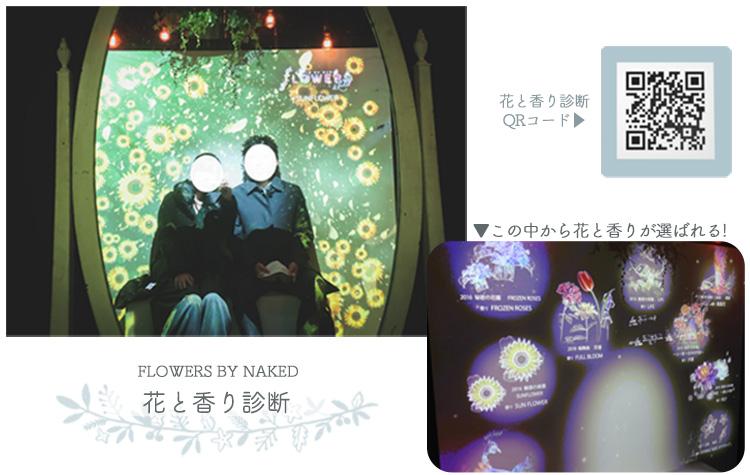 参加・体験③ 花と香り診断2