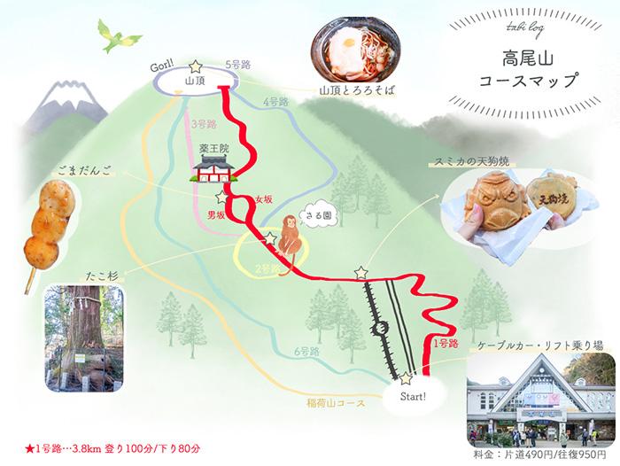 高尾山初心者向け コースマップ
