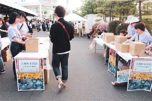 蚤の市入場料:700円(小学生以下無料)