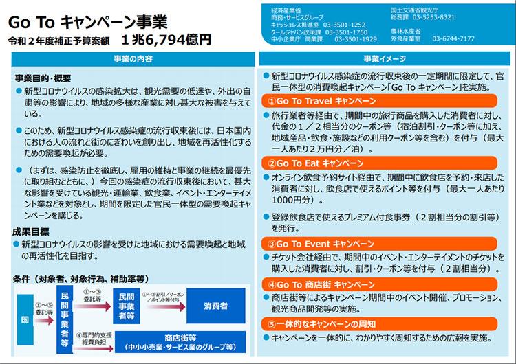 7月下旬より経済支援【Go to キャンペーン】が始まる!