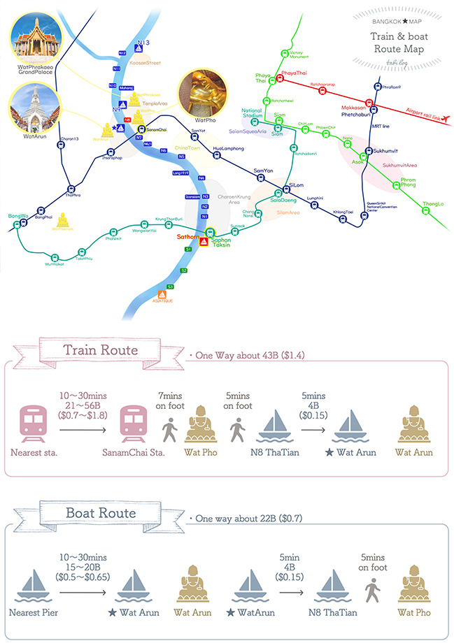 【Map & Directions】Download