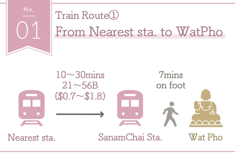 Train Route① How to get to WatPho