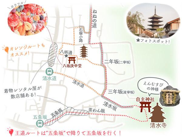 京都小道周り方