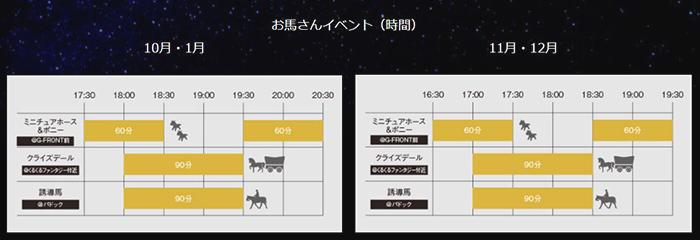 東京メガイルミお馬さんイベント時間
