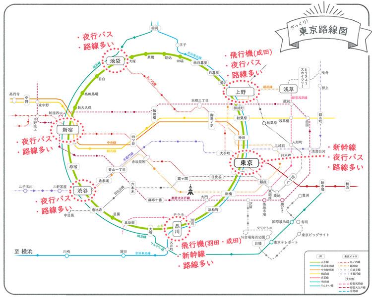 東京でアクセスが抜群の場所