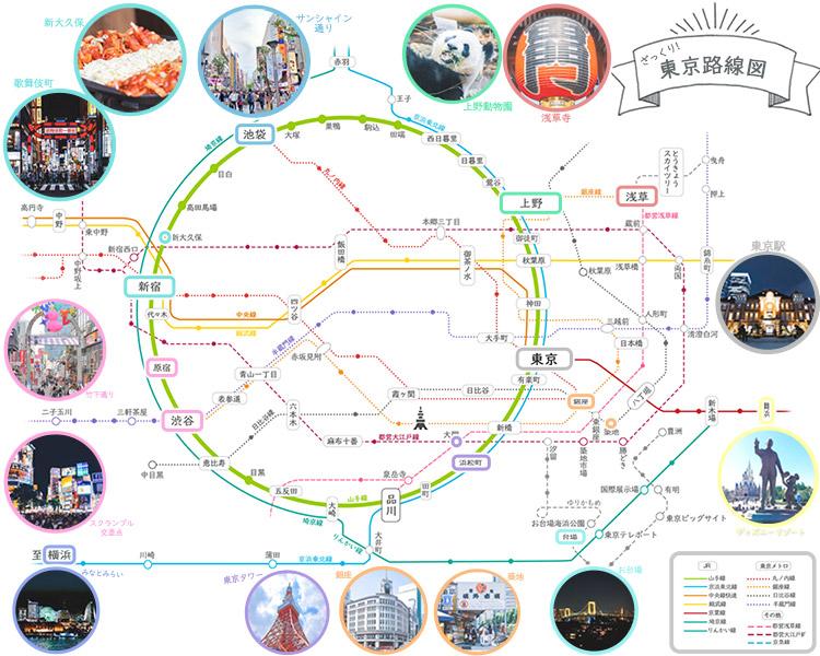 東京の観光地と最寄り駅