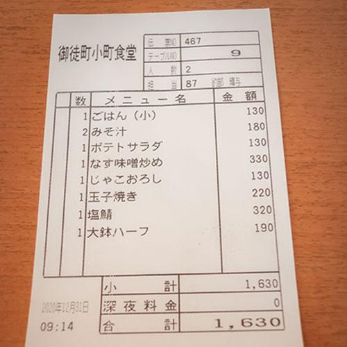 小町食堂 値段