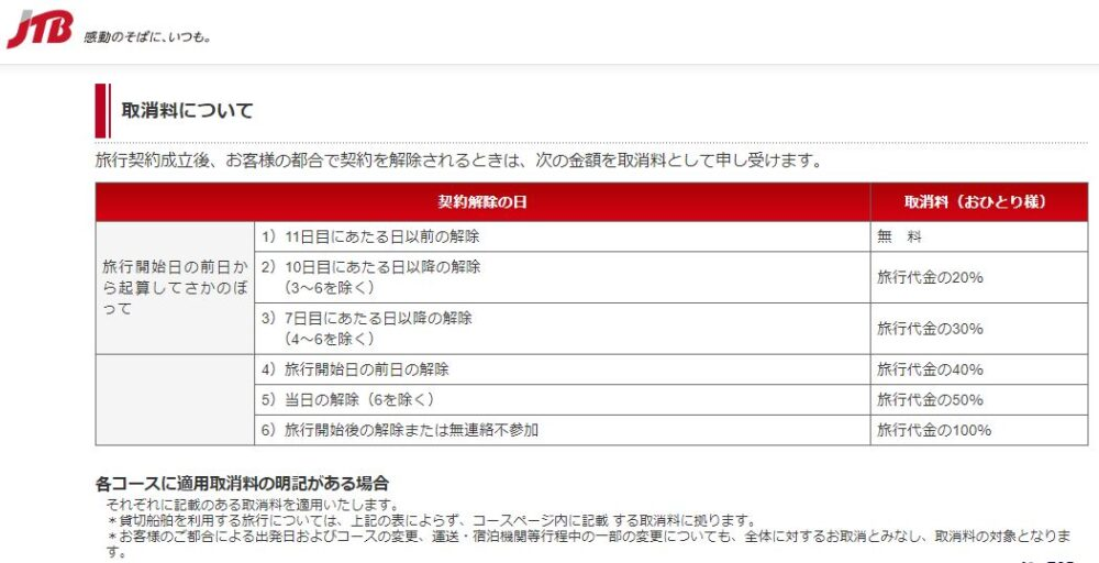 JTB国内旅行キャンセル料