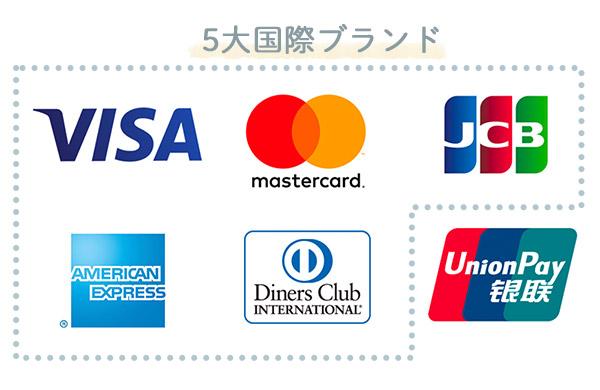 5大国際ブランド