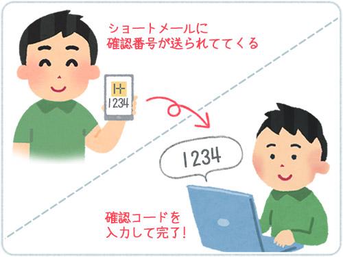 ハピタス登録方法5,電話番号認証