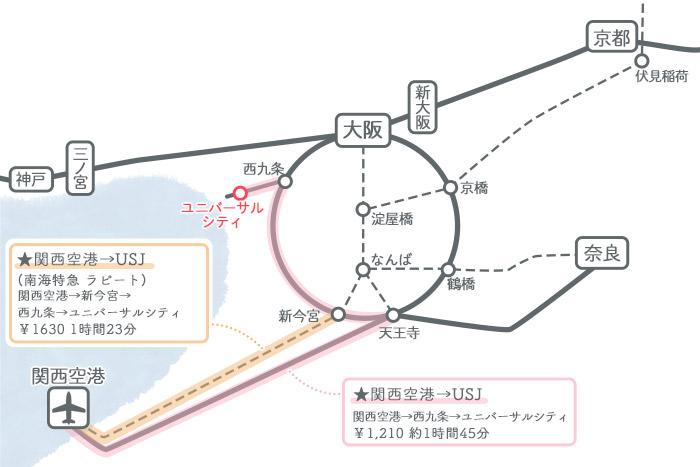 関西空港→USJ(ユニバ) ①電車でのアクセス