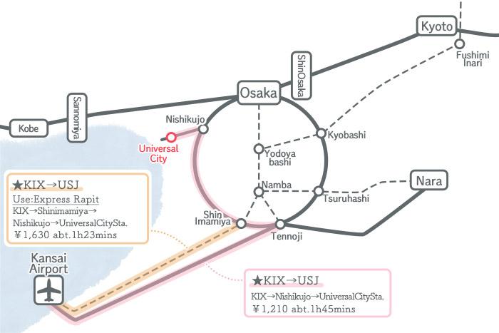 KansaiAirport → USJ ①Access by Train