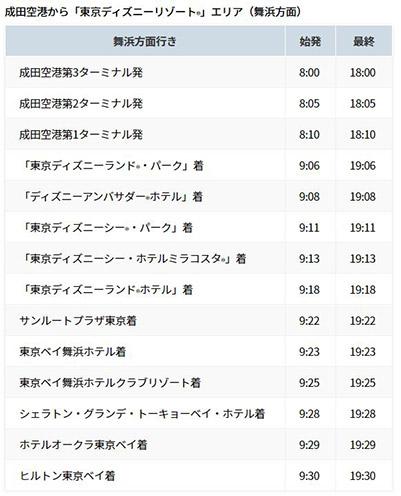 成田空港からディズニーリゾート行きバス1