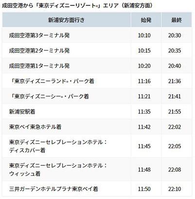 成田空港からディズニーリゾート行きバス2