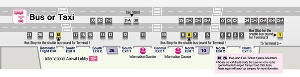 NaritaAirportBusstop Terminal2
