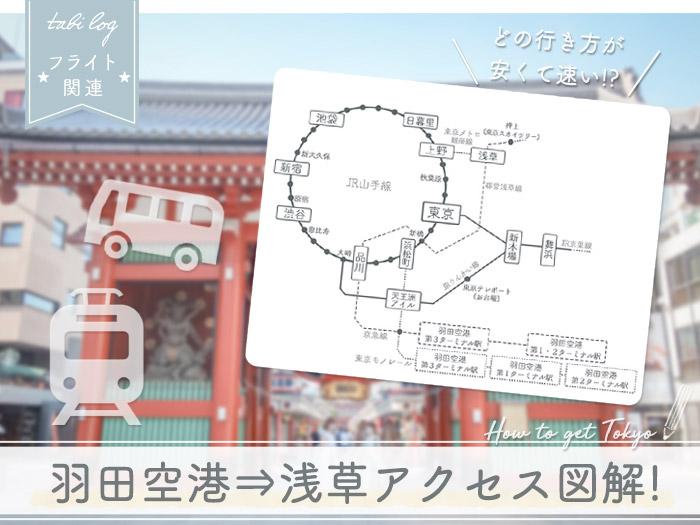 羽田空港→浅草 アクセス方法
