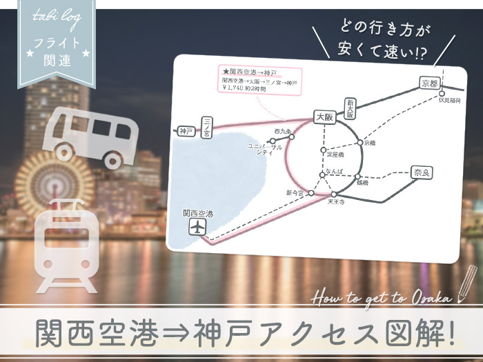 関西空港→神戸・三ノ宮 アクセス方法