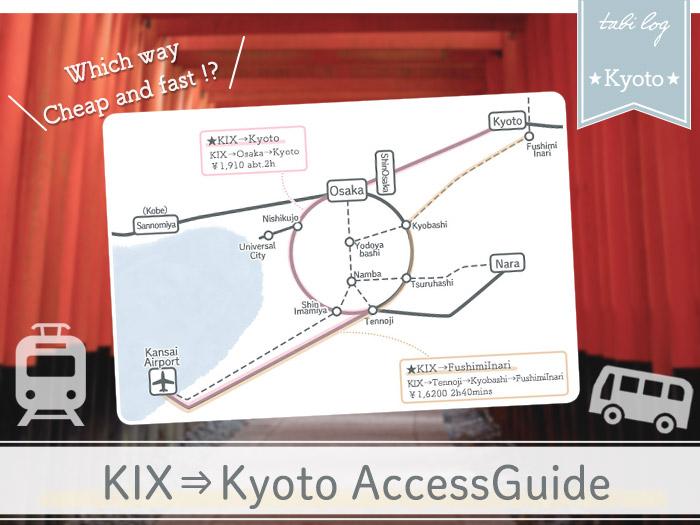 KansaiAirport→Kyoto Access Guide