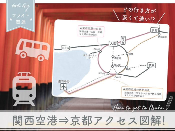 関西空港→京都 アクセス方法