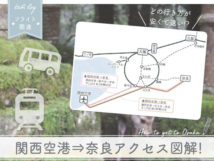 関西空港→奈良 アクセス方法