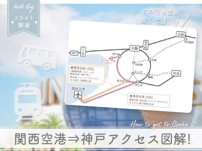 関西空港→USJ(ユニバ) アクセス方法