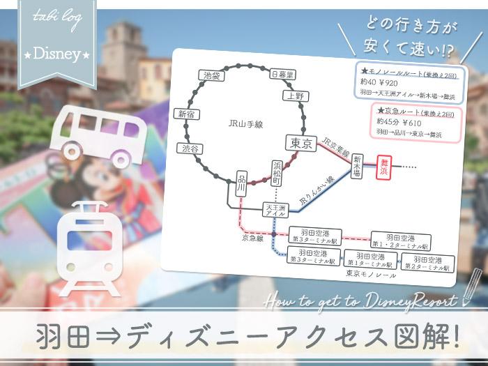 羽田空港→ディズニー アクセス方法