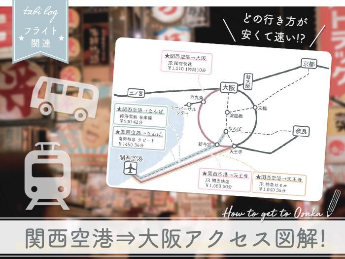 関西空港→大阪 アクセス方法