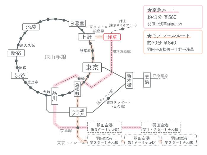 羽田空港→浅草 ①電車でのアクセス2