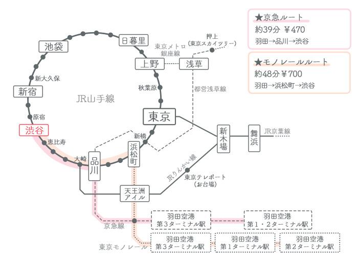 羽田空港→渋谷駅 ①電車でのアクセス2