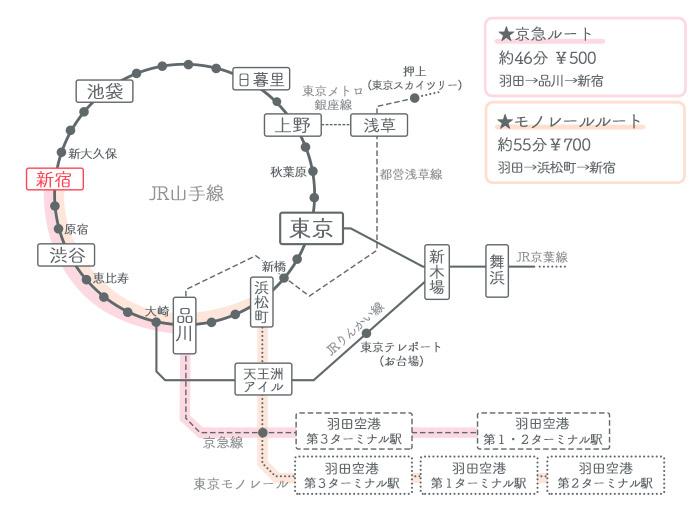 羽田空港→新宿駅 ①電車でのアクセス2