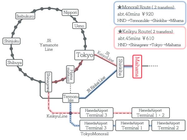 HanedaAirport→DisneyResort Access by Train
