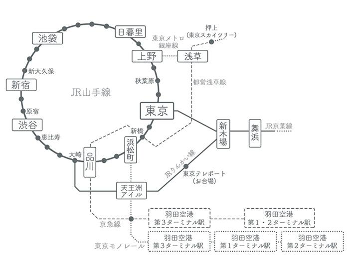 羽田周辺路線図
