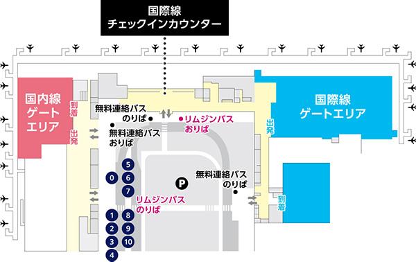 関西空港第2ターミナルバス乗り場