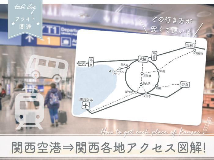 関西空港⇔関西各地 アクセス図解比較