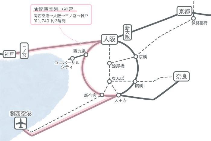 関西空港→神戸・三ノ宮 ①電車でのアクセス