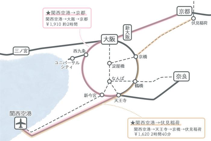 港関西空港→京都 ①電車でのアクセス